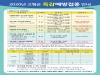 고령군보건소, 독감 무료 예방접종 확대 시행