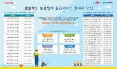 경북도, 농번기 일손지원...선제적 인력공급 추진