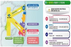 """경북도, 탄소 중립 선도를 위한 """"K-원자력 추진전략""""발표"""